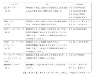 【ウェブ限定】ユーザー向けセミナー―三菱マテリアル