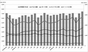 特殊鋼工具・10月生産_R