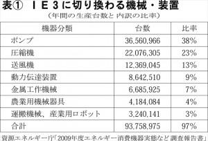産機-150225-02_表_R