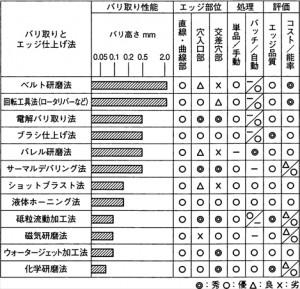 ★5-3_表_R